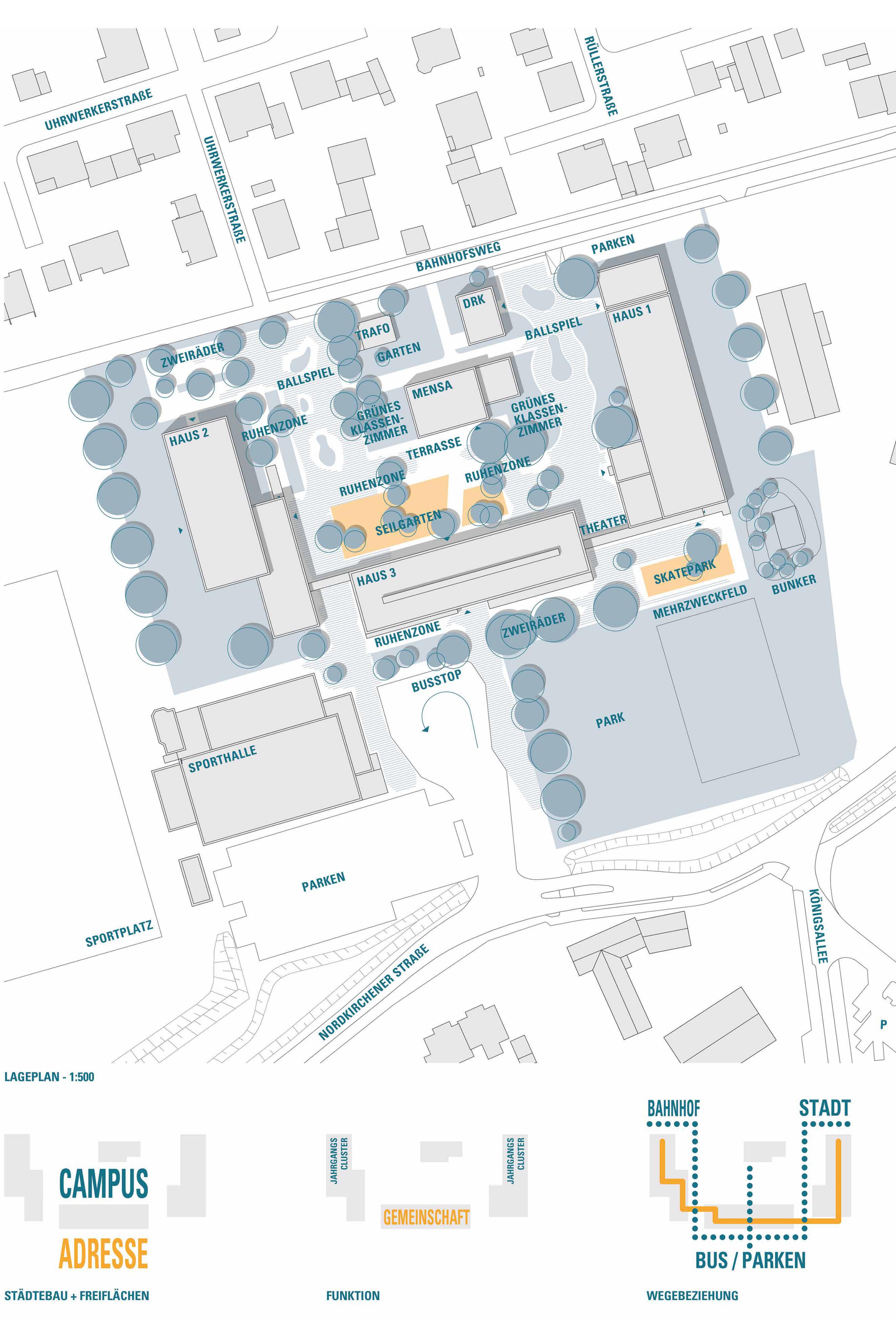 2020-07-28 Lageplan Konzeptpiktogramme LL PSA