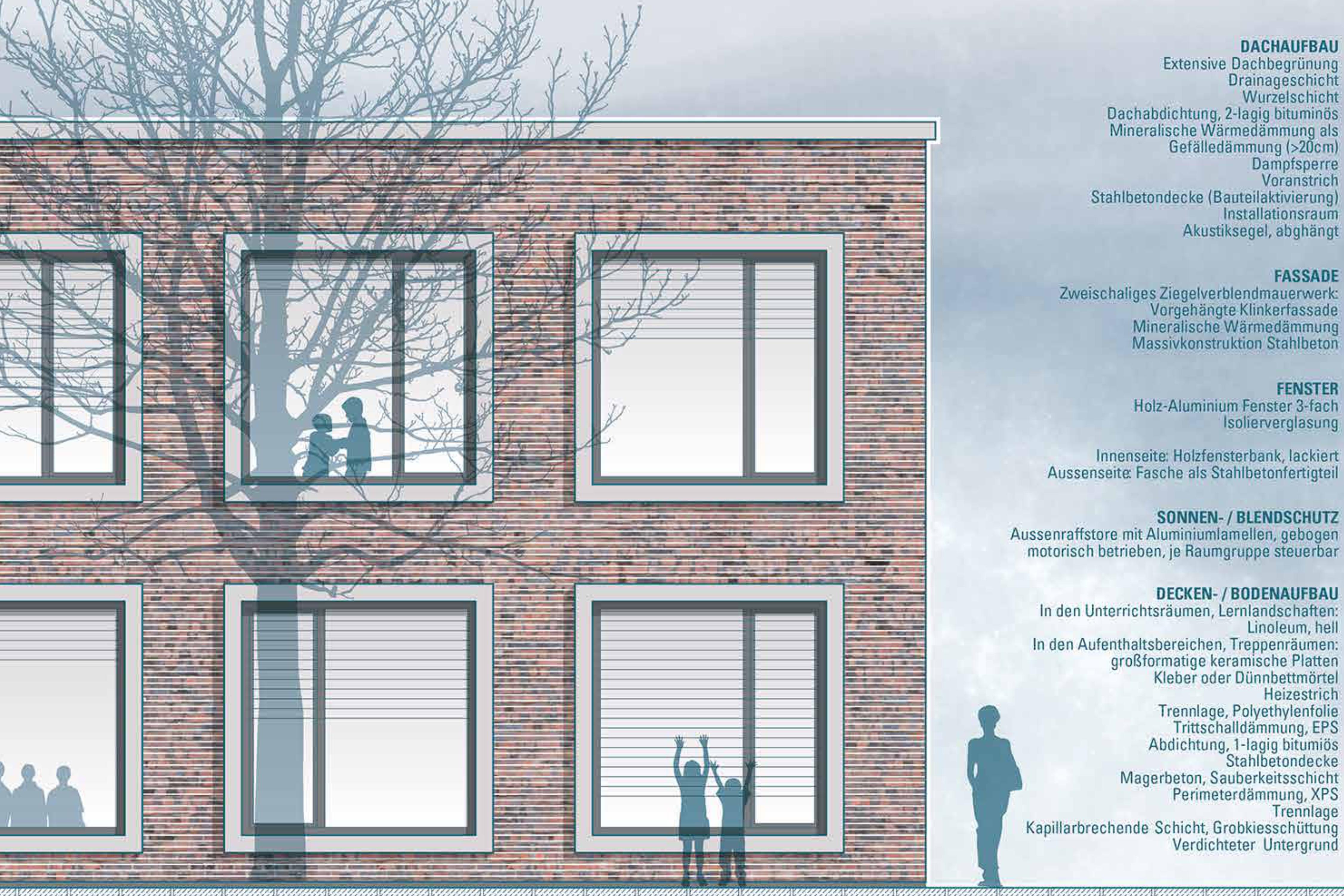 2020-07-28 Detailansicht Gestaltungsansatz Materialien LL PSA Neubau