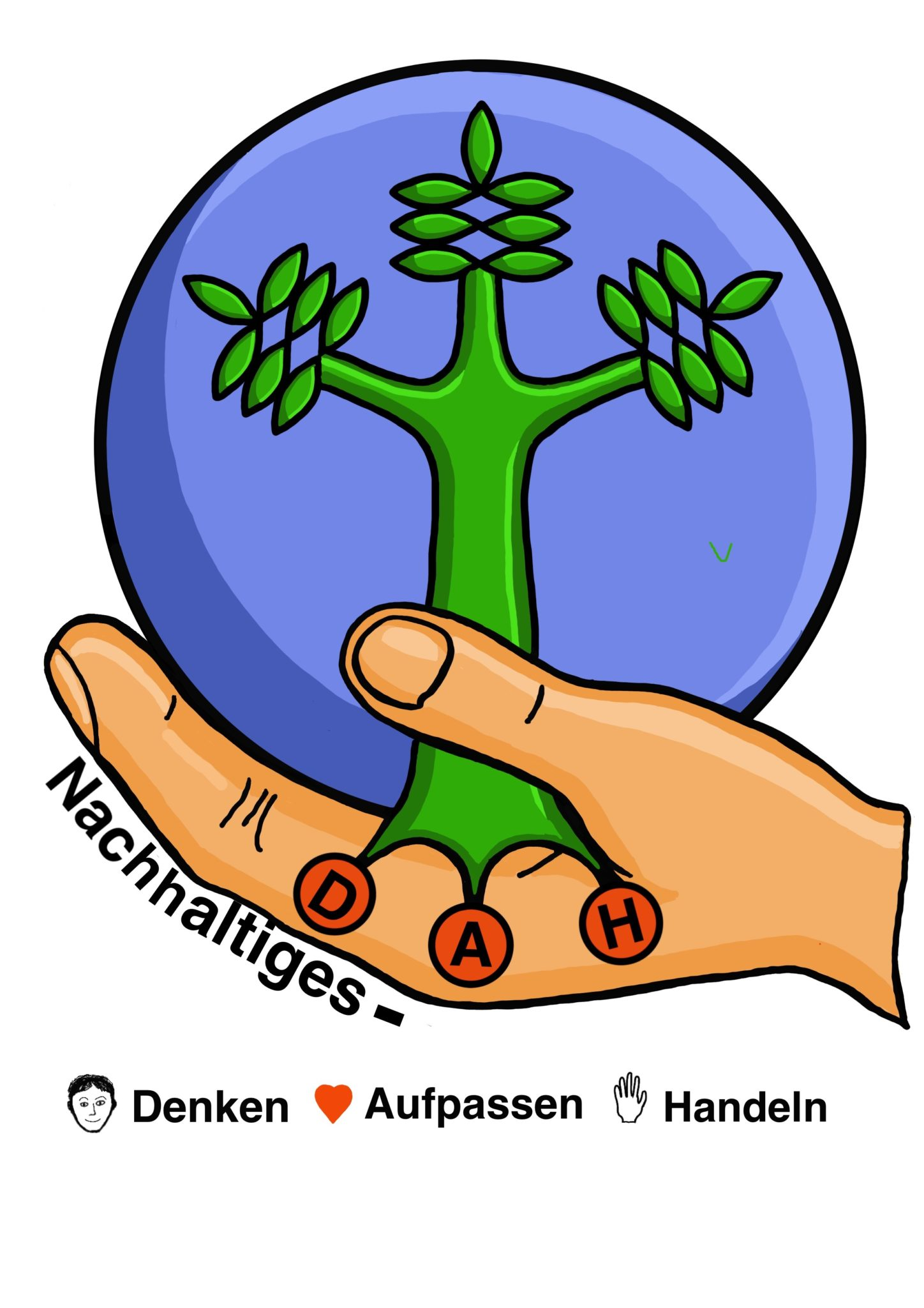 Logo des Klimaforums Nachhaltiges DAH