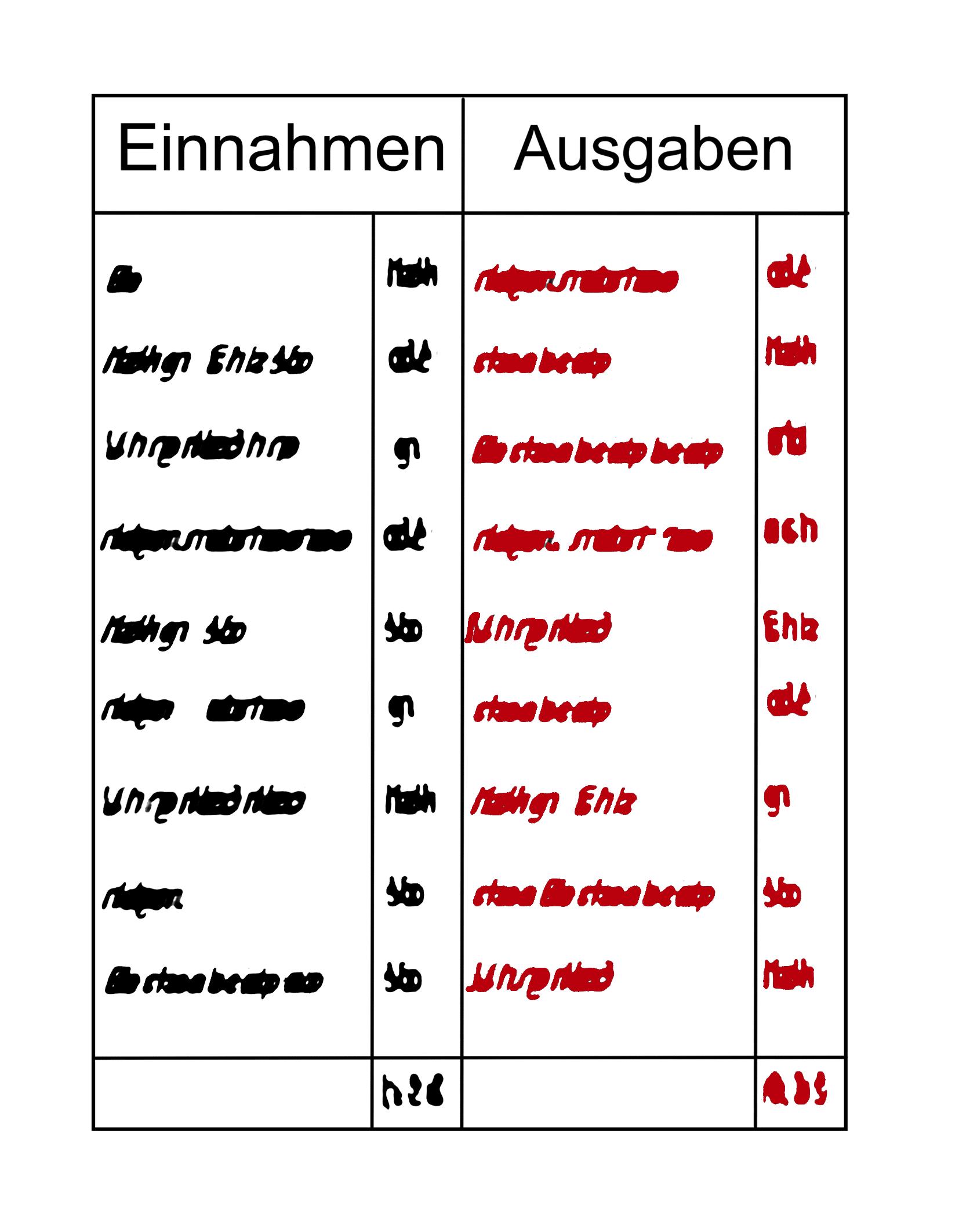 Tabelle Einnahmen Ausgaben